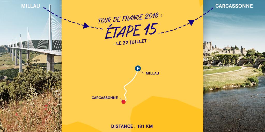 Tour de France 2018 étape 15